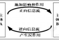 移动互联如何助力物流业四流合一?