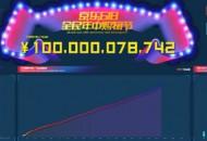 京东618第七年:销售额1199亿!