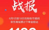 618余波未平,又一品牌退出京东!