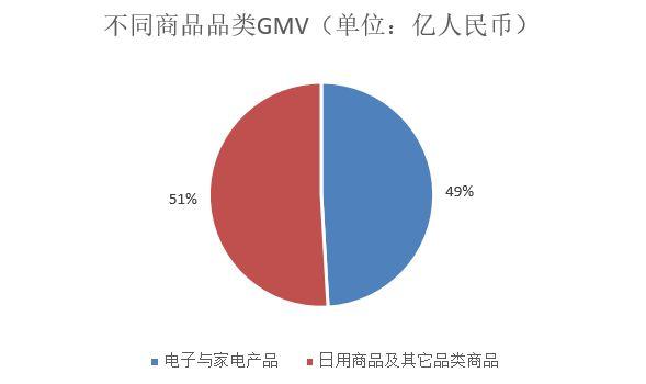 京东第二季度净利润9.77亿元 同比增长59%_物流_电商报