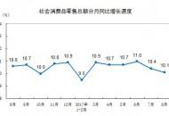 国家统计局:1-8月份全国网上零售额42511亿元  同比增长34.3%