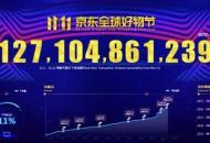 京东好物节11天累计下单金额1271亿元