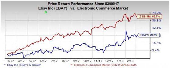 eBay推出多项业务 促进平台业绩增长_跨境电商_电商报