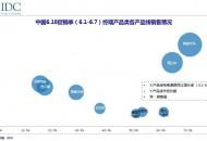 京东618游戏本增速达77% 占据潮牌爆款首发主场