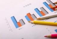 全年全国社会物流总额或同比增6.5%左右