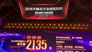 今日盘点:2018年天猫双11全天交易额2135亿