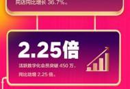 银泰双11战报:活跃数字化会员突破450万