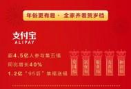 2019春节经济报告:网购半成品年夜饭成新选择