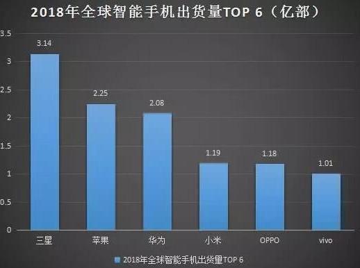 华为:2019年智能手机业务设定2.5亿台出货量_零售_电商报