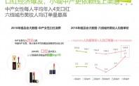买买买 从电商平台大数据中窥见中国中产女性消费观