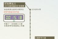 """今日盘点:阿里巴巴发布""""公益财报"""""""