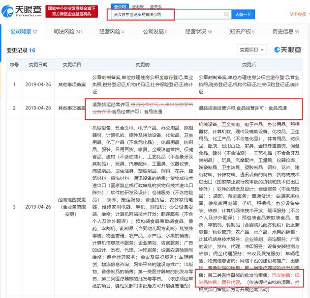 武汉京东公司经营范围变更 新增汽车销售_零售_电商报