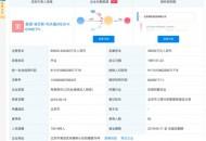 京东控股公司北京翠宫饭店发生多项工商变更