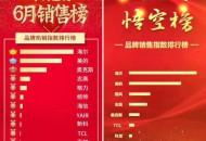"""618榜单:海尔中央空调""""洗空气""""占京东、苏宁双第1"""