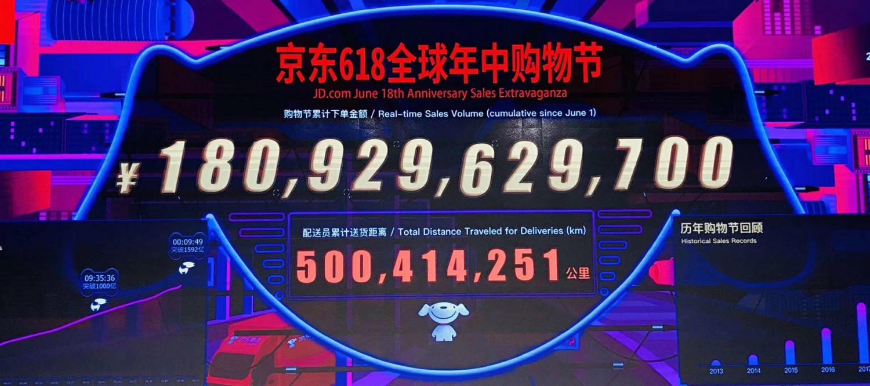 京东618数据大屏幕显示:自6月1日以来,累计订单已达到近2285亿元