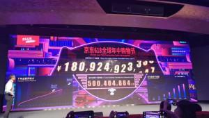 今日盤點:京東618累計下單金額已超1809億元