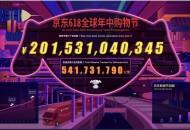 京东618购物节累计下单金额达2015亿元