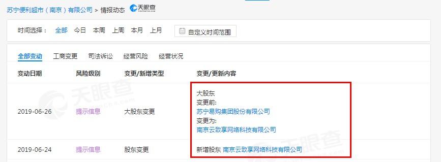 苏宁易购完成剥离苏宁小店 张近东之子张康阳接管_B2B_电商报