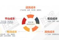 跨境电商新品如何定价?这些关键因素别忽略