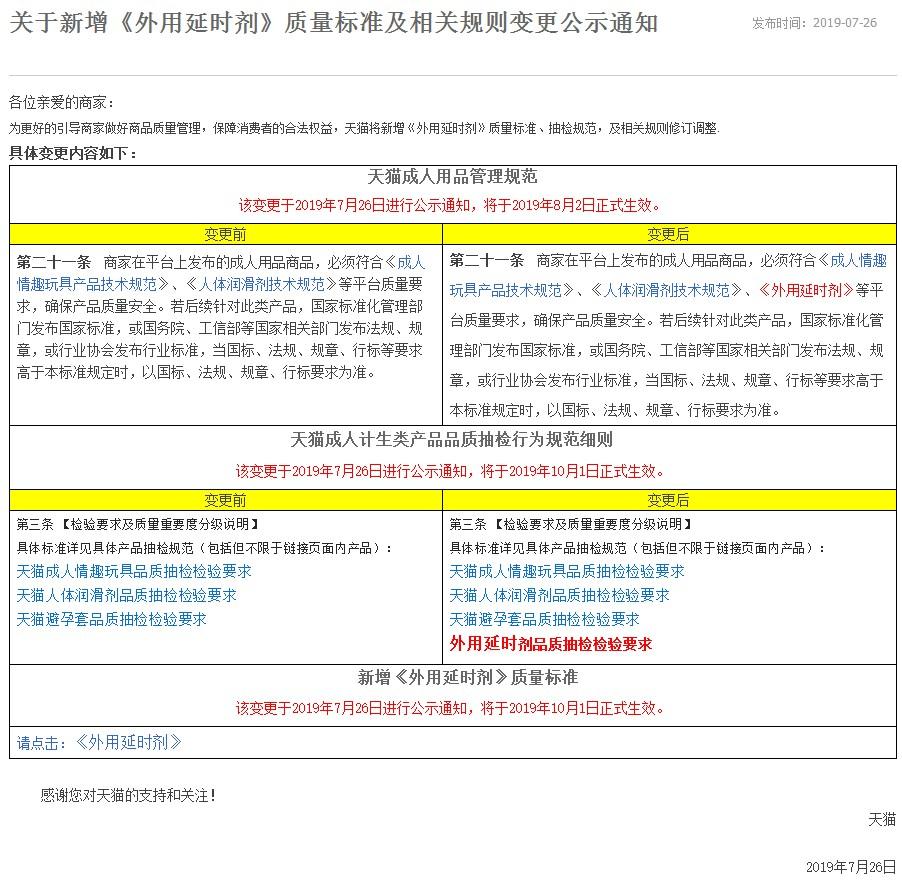 天猫新增《外用延时剂》质量标准 10月1日生效_零售_电商报