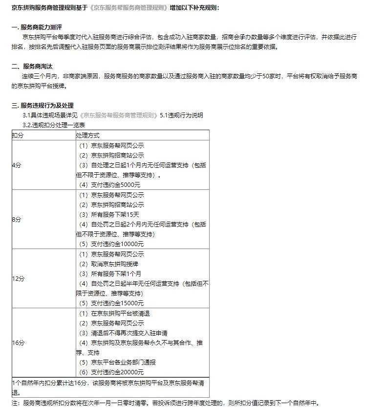 京东拼购新规:服务商提供代入驻服务禁收费_零售_电商报