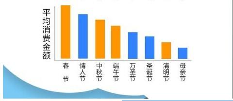 盒马发布《传统节日消费趋势报告》:现烤月饼卖出近200万_零售_电商报
