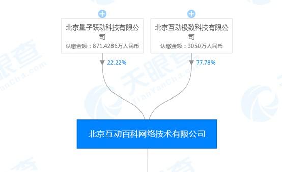 字节跳动全资收购互动百科 持股100%_B2B_电商报