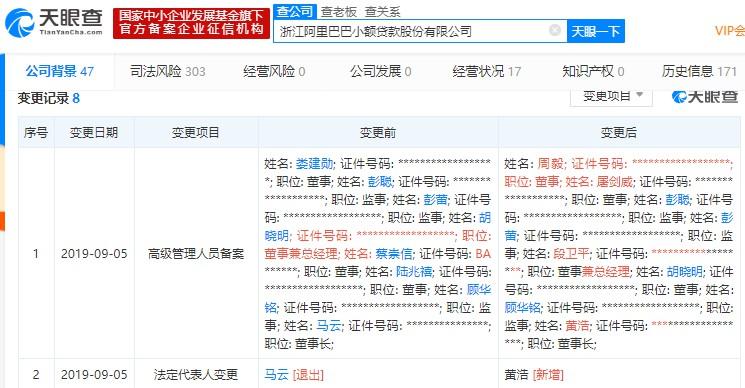 马云卸任浙江阿里小贷公司法定代表人及董事长_金融_电商报