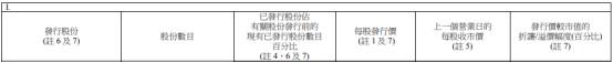 小米2500万港元回购股份 当日股价下跌2.9%_零售_电商报