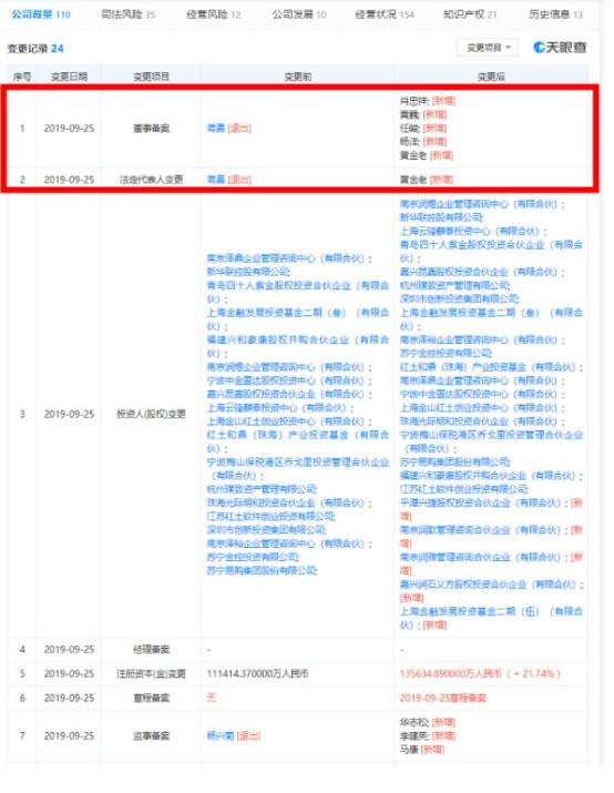 蒋勇卸任苏宁金服法定代表人及董事