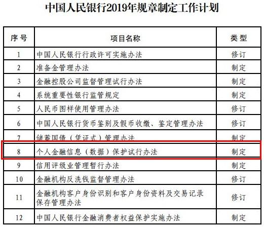 中国互金协会启动金融APP备案试点 加强个人金融信息保护_金融_电商报