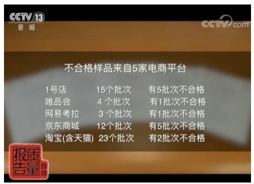 上海市场监管局:京东所售儿童安全座椅约41.7%不合格_零售_电商报