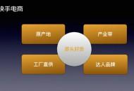 """快手电商推""""源头好货"""" 双十一主打""""源头+直播"""""""
