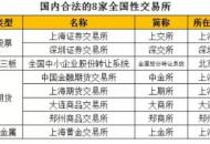 中国金融格局即将发生巨变,澳门、广州要搞大动作