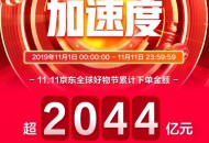 京东双11累计下单金额超2044亿元 超4成新用户来自京喜