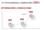 """京东时尚携手国际权威媒体WWD共同发布""""国货当潮""""白皮书"""