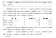 申通快递公告11月经营简报