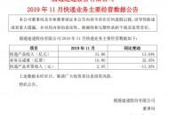圆通公布11月快递业务营收数据公告
