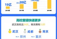 阿里《校园快递行业发展报告(2019)》:驿站模式受认可