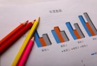 艾媒报告:跨境电商行业迎来三大趋势