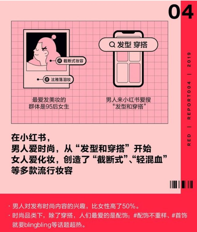 小紅書報告:用戶月活超過1億_零售_電商報