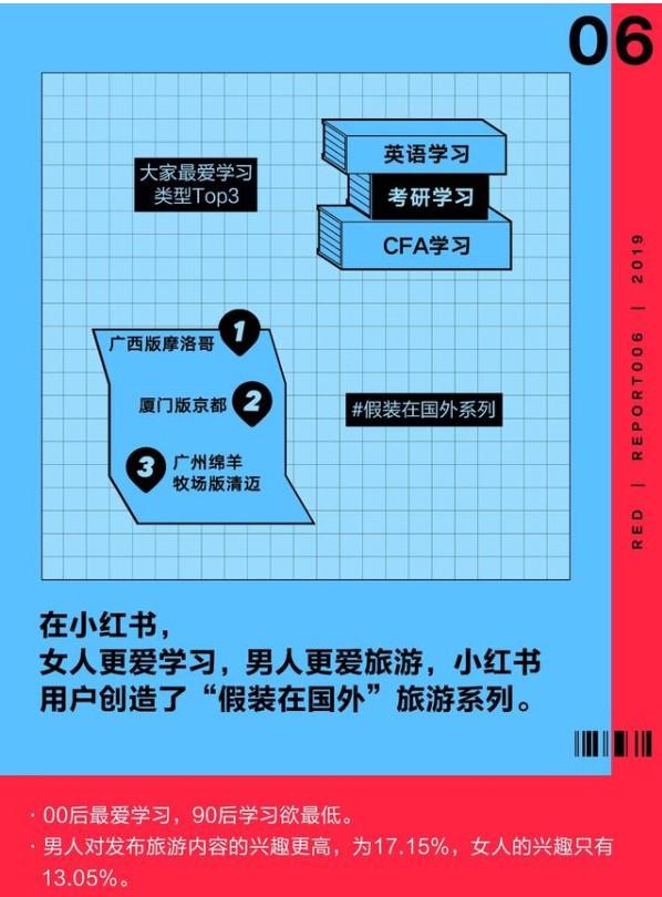 小红书报告:用户月活超过1亿_零售_电商报