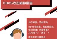 腾讯云2019年DDoS攻击威胁报告:游戏是主要攻击目标