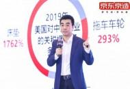 """上线两年商品成交件数增长80倍 京东京造开启2020""""造极""""元年"""