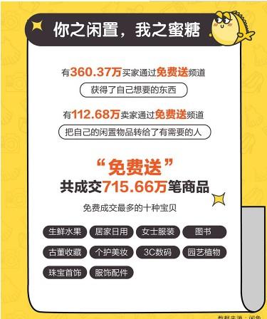 闲鱼发布年度公益报告:回收3万吨旧衣,种下45.8万棵梭梭树_零售_电商报