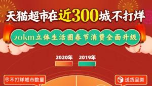 今日盘点:天猫超市在近300城开启春节不打烊