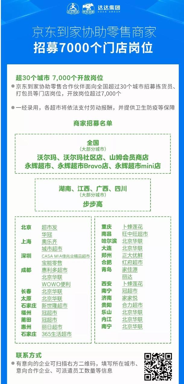 达达集团宣布推出保民生、助商家、稳就业三大措施_物流_博猫注册码报