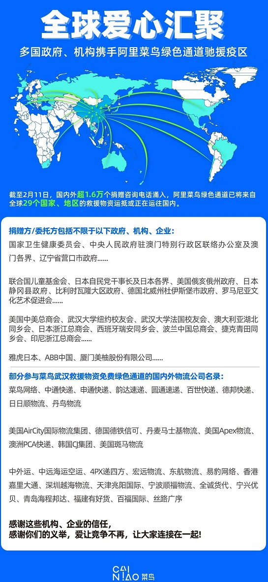 菜鳥:綠色通道已將來自全球29個國家地區的救援物資運往國內_物流_電商報