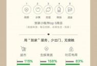 """微信战""""疫""""数据报告:社区电商业态同比增长83%"""