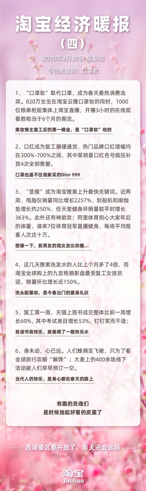 《淘宝经济暖报》:820万人在淘宝直播间学习口罩妆_零售_电商报